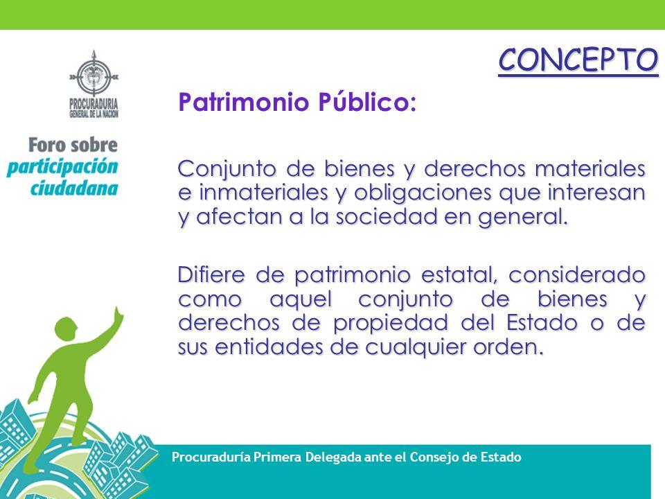 CONCEPTO Patrimonio Público: