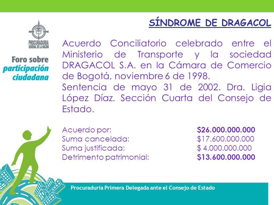 SÍNDROME DE DRAGACOL