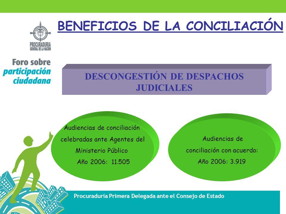 DESCONGESTIÓN DE DESPACHOS JUDICIALES