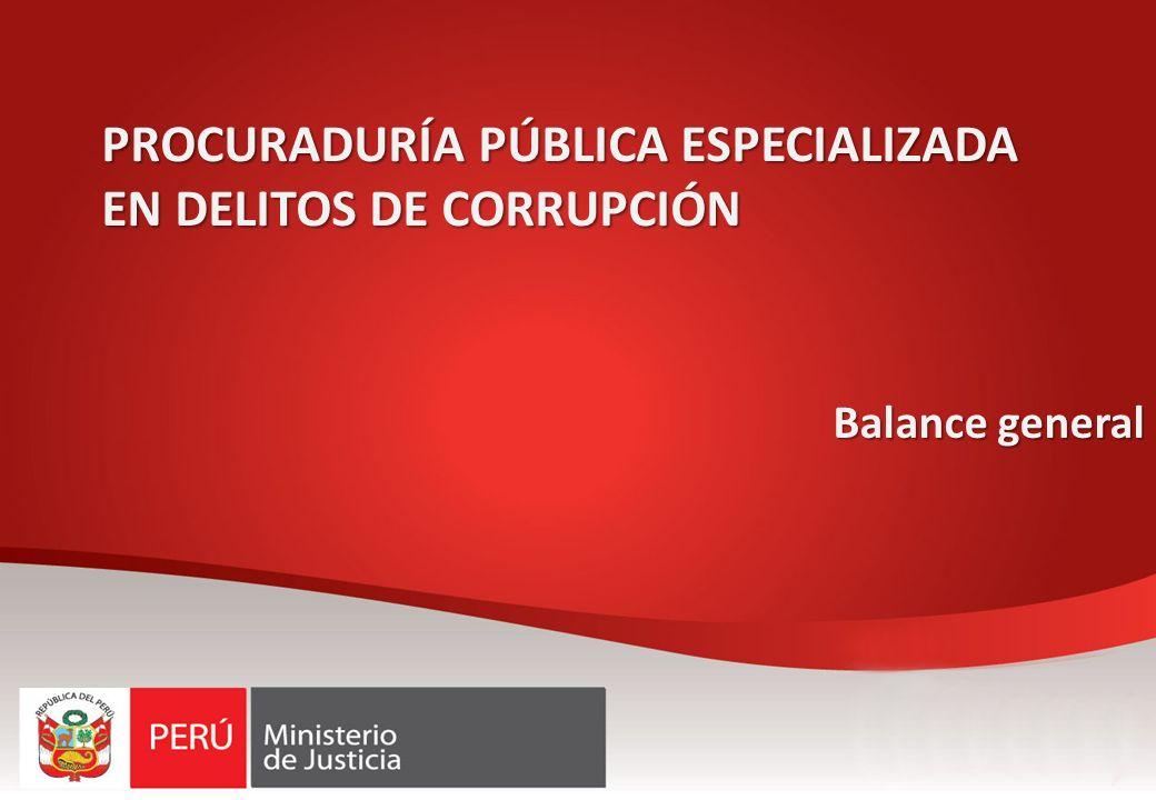 PROCURADURÍA PÚBLICA ESPECIALIZADA EN DELITOS DE CORRUPCIÓN