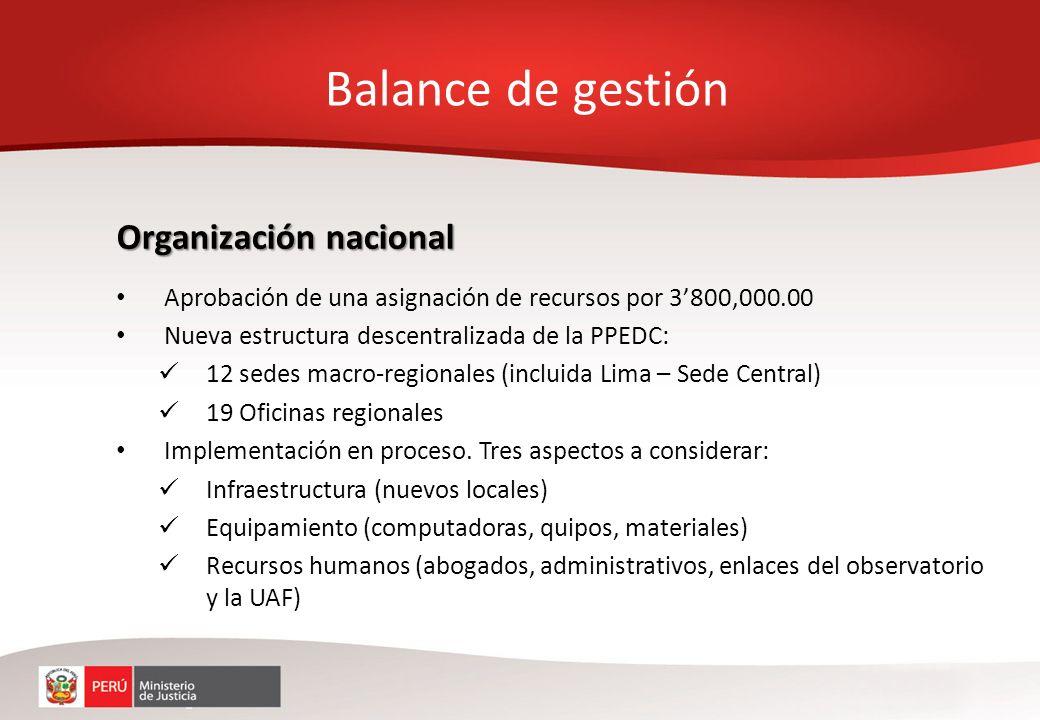 Balance de gestión Organización nacional