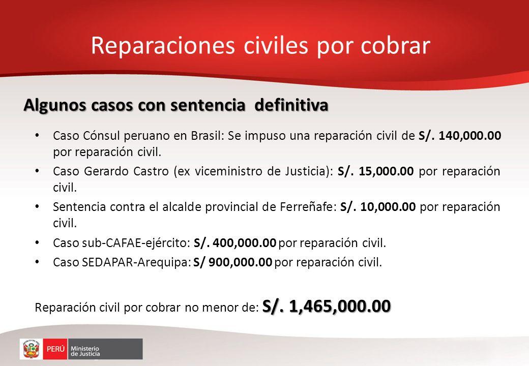Reparaciones civiles por cobrar