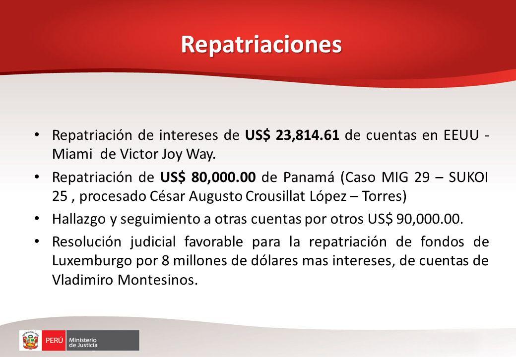 Repatriaciones Repatriación de intereses de US$ 23,814.61 de cuentas en EEUU - Miami de Victor Joy Way.