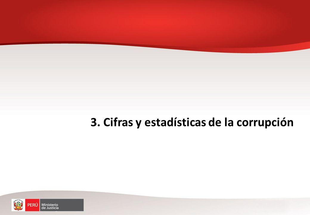 3. Cifras y estadísticas de la corrupción