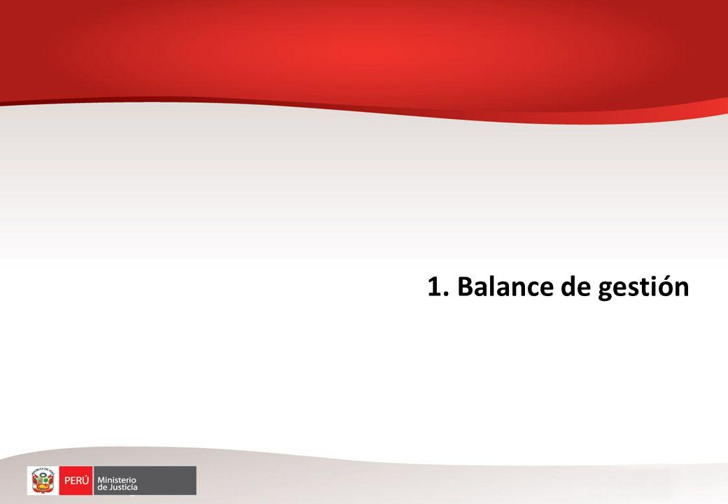 1. Balance de gestión
