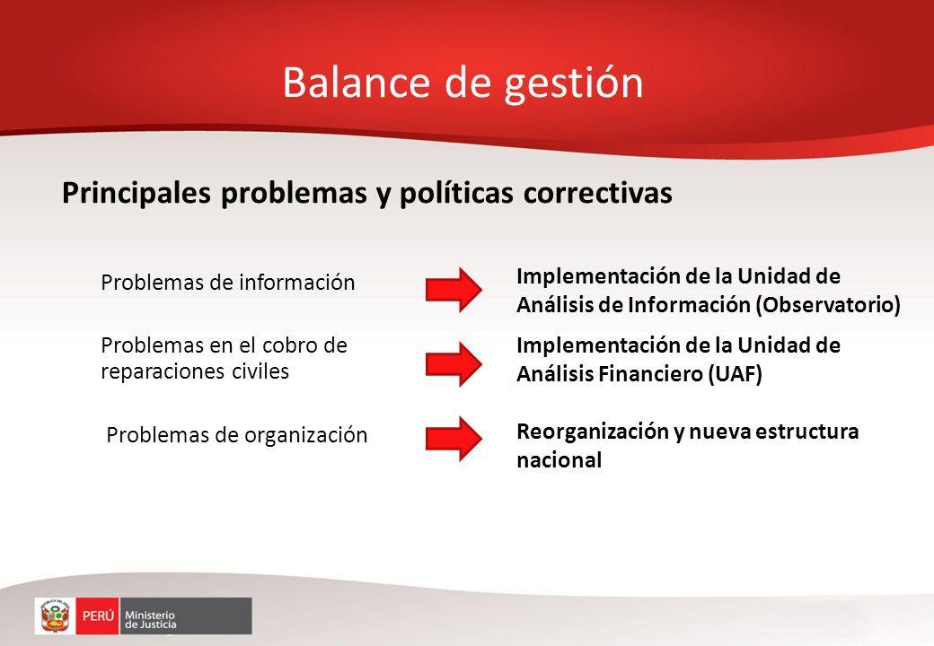 Balance de gestión Principales problemas y políticas correctivas