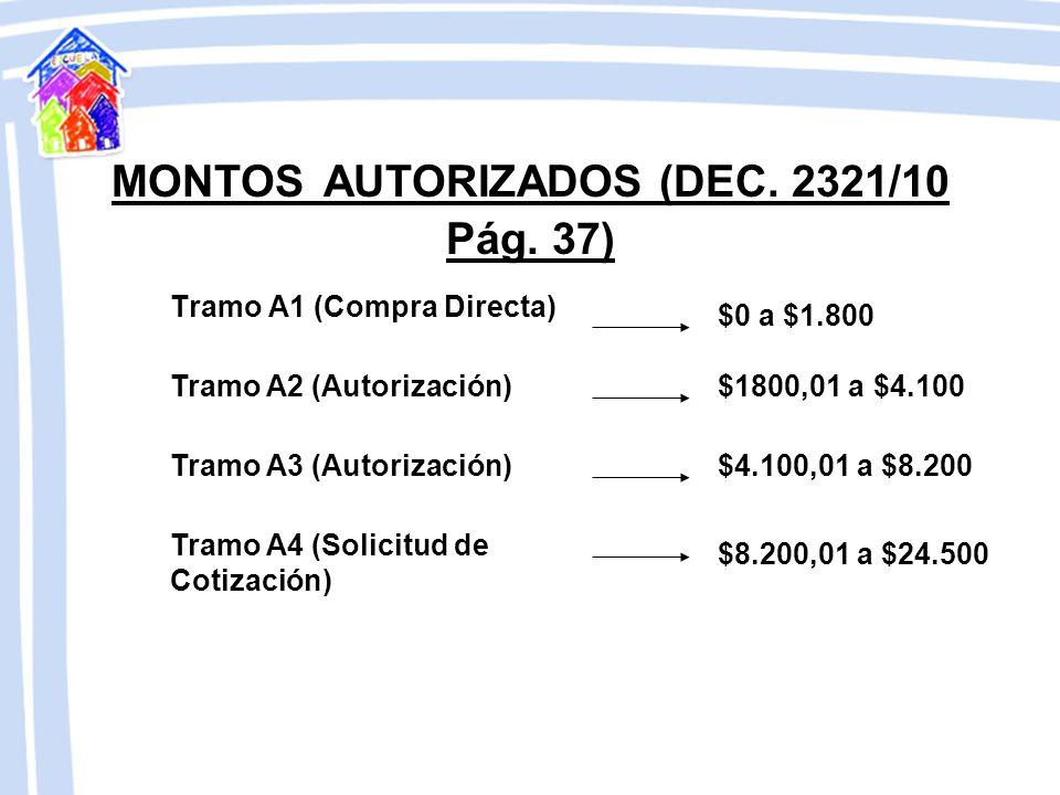 MONTOS AUTORIZADOS (DEC. 2321/10 Pág. 37)