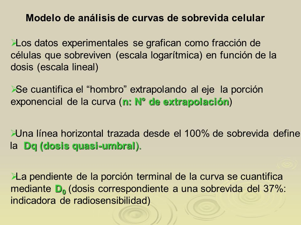 Modelo de análisis de curvas de sobrevida celular