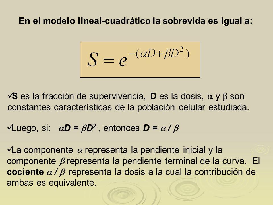 En el modelo lineal-cuadrático la sobrevida es igual a: