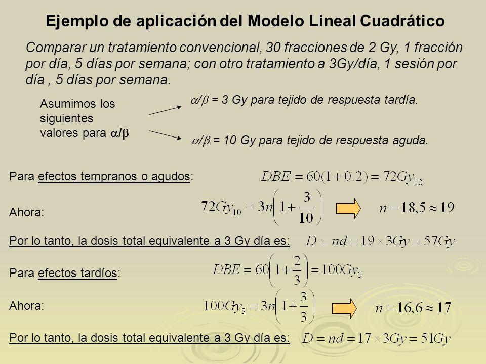 Ejemplo de aplicación del Modelo Lineal Cuadrático