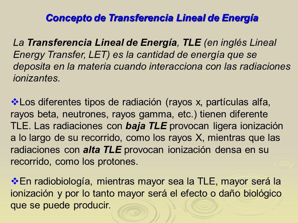 Concepto de Transferencia Lineal de Energía