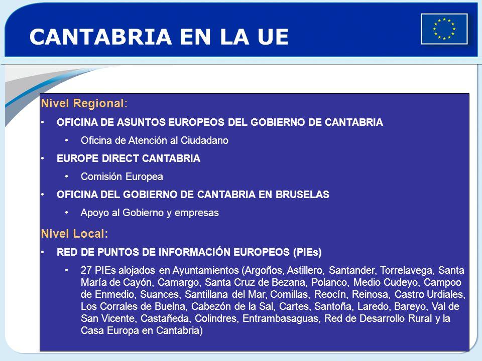 CANTABRIA EN LA UE Nivel Regional: Nivel Local: