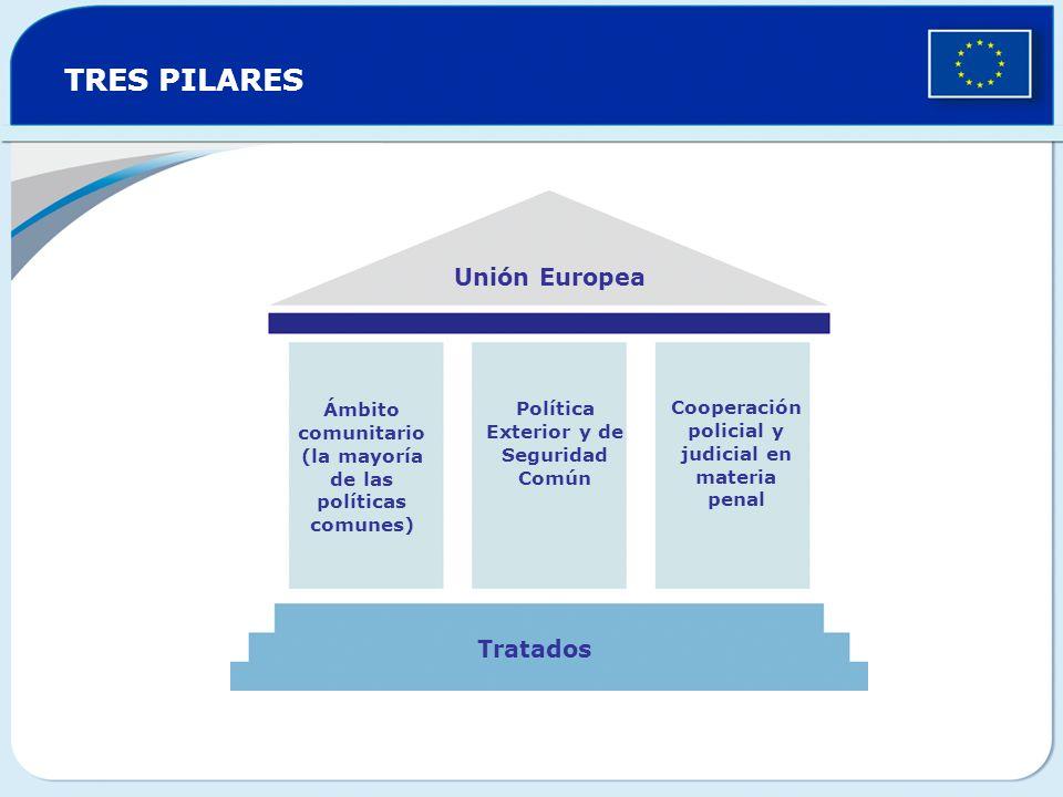 TRES PILARES Unión Europea Tratados