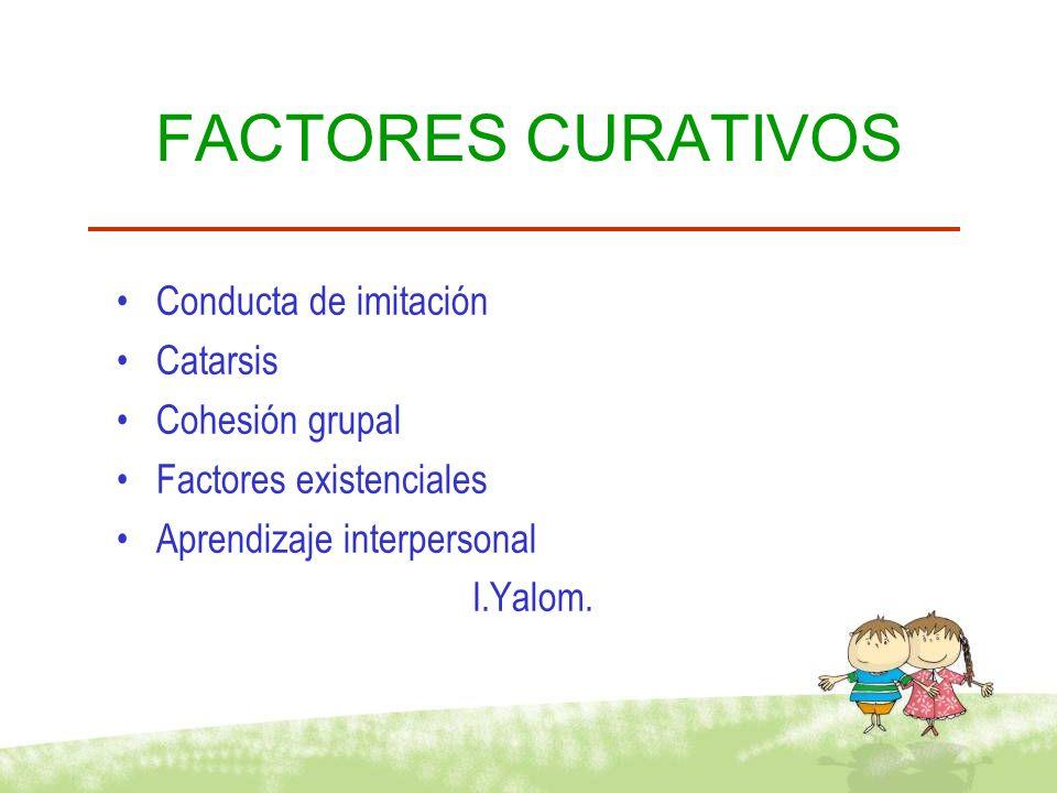 FACTORES CURATIVOS Conducta de imitación Catarsis Cohesión grupal