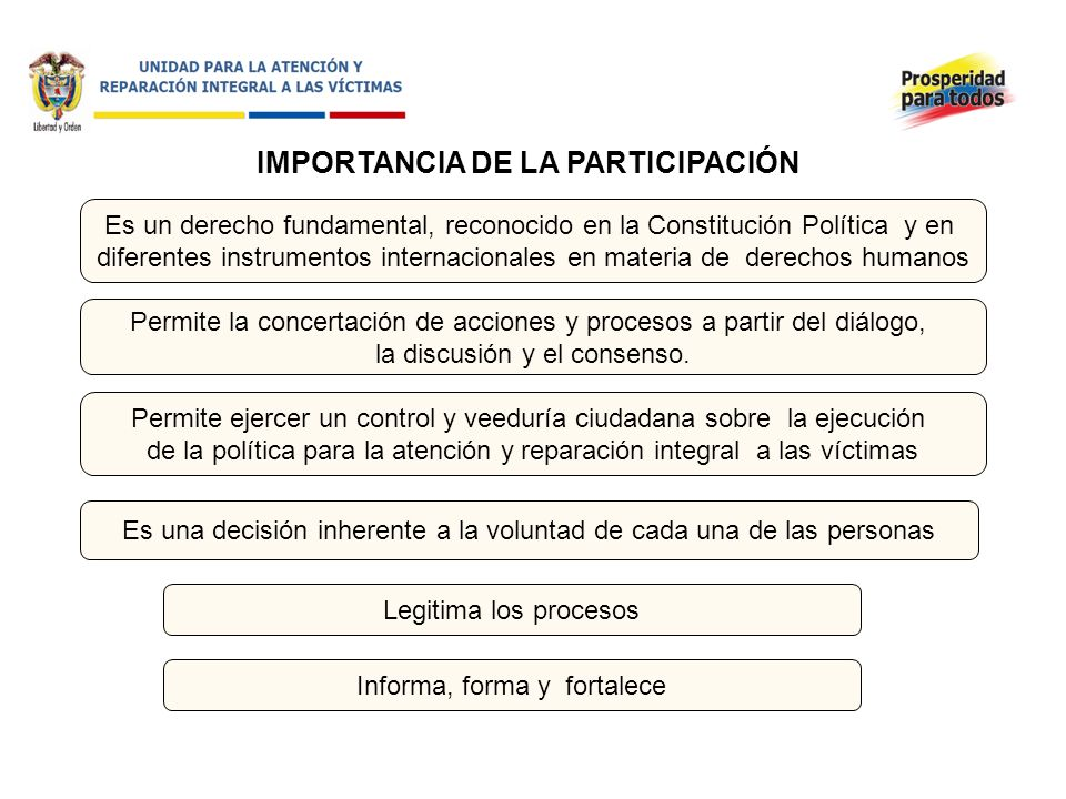 IMPORTANCIA DE LA PARTICIPACIÓN
