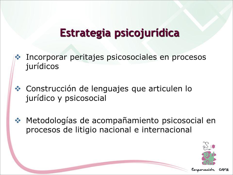 Estrategia psicojurídica