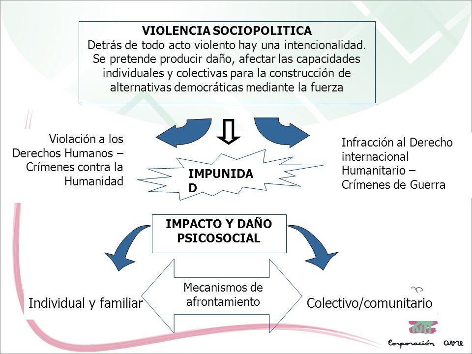 VIOLENCIA SOCIOPOLITICA