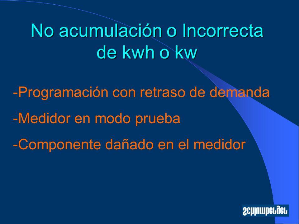 No acumulación o Incorrecta de kwh o kw
