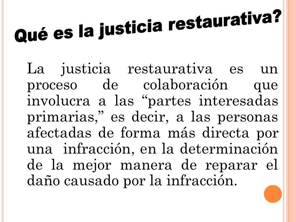 Qué es la justicia restaurativa