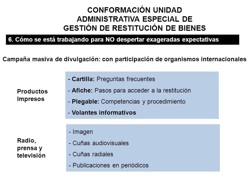 CONFORMACIÓN UNIDAD ADMINISTRATIVA ESPECIAL DE GESTIÓN DE RESTITUCIÓN DE BIENES