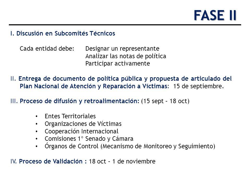 FASE II I. Discusión en Subcomités Técnicos