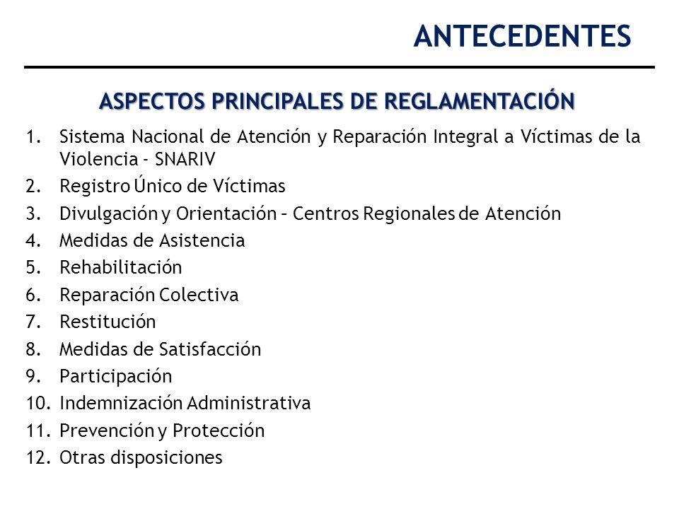ASPECTOS PRINCIPALES DE REGLAMENTACIÓN