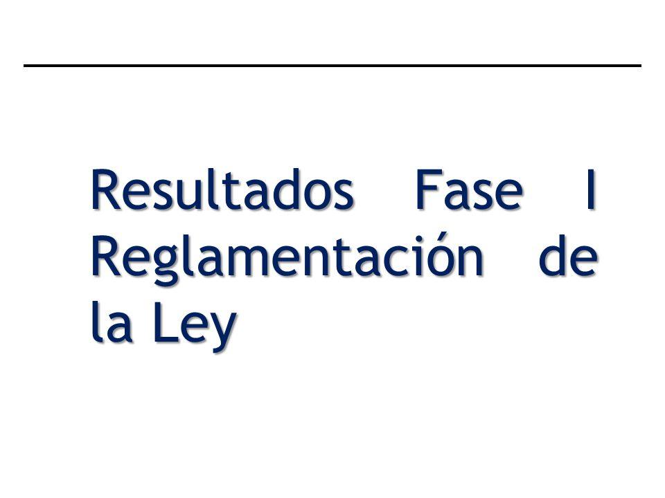 Resultados Fase I Reglamentación de la Ley