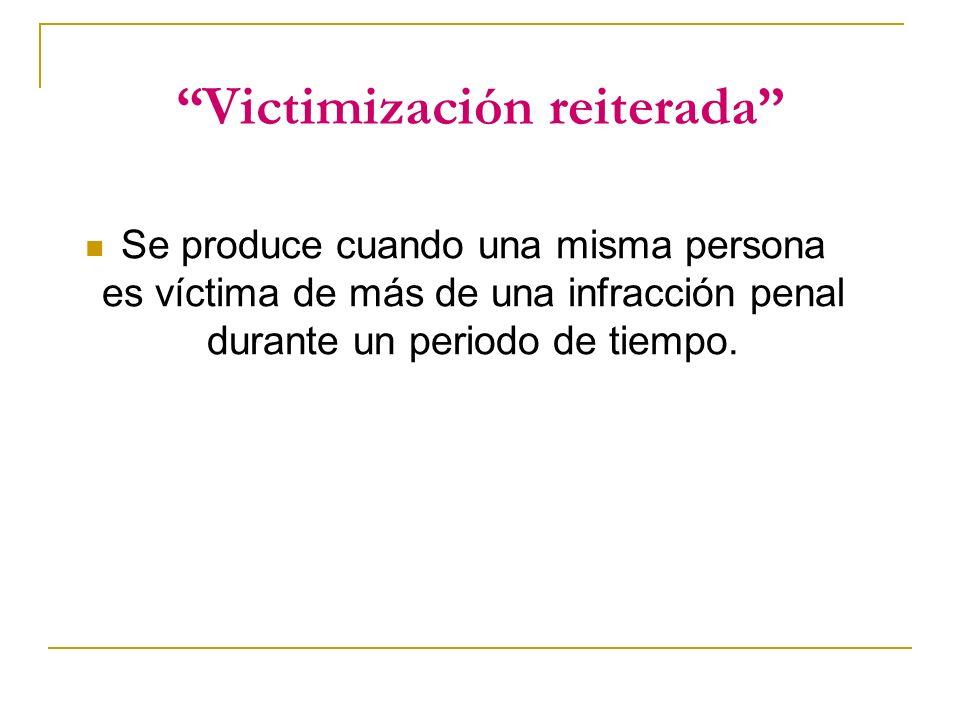 Victimización reiterada