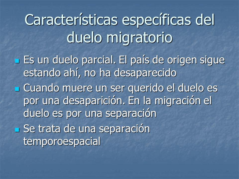 Características específicas del duelo migratorio