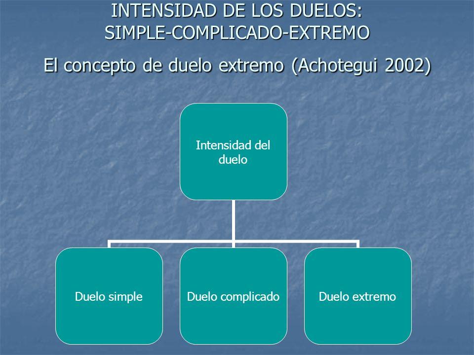 INTENSIDAD DE LOS DUELOS: SIMPLE-COMPLICADO-EXTREMO El concepto de duelo extremo (Achotegui 2002)