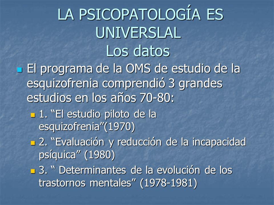 LA PSICOPATOLOGÍA ES UNIVERSLAL Los datos