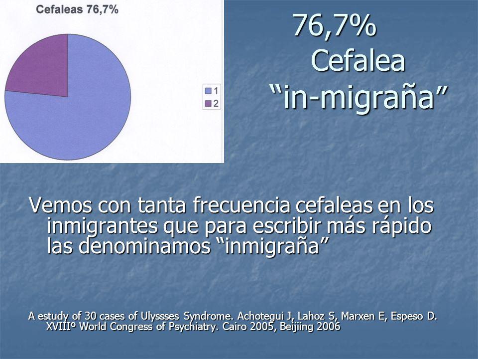 76,7% Cefalea in-migraña