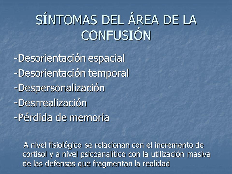 SÍNTOMAS DEL ÁREA DE LA CONFUSIÓN