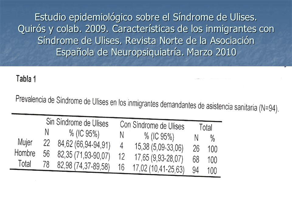 Estudio epidemiológico sobre el Síndrome de Ulises. Quirós y colab