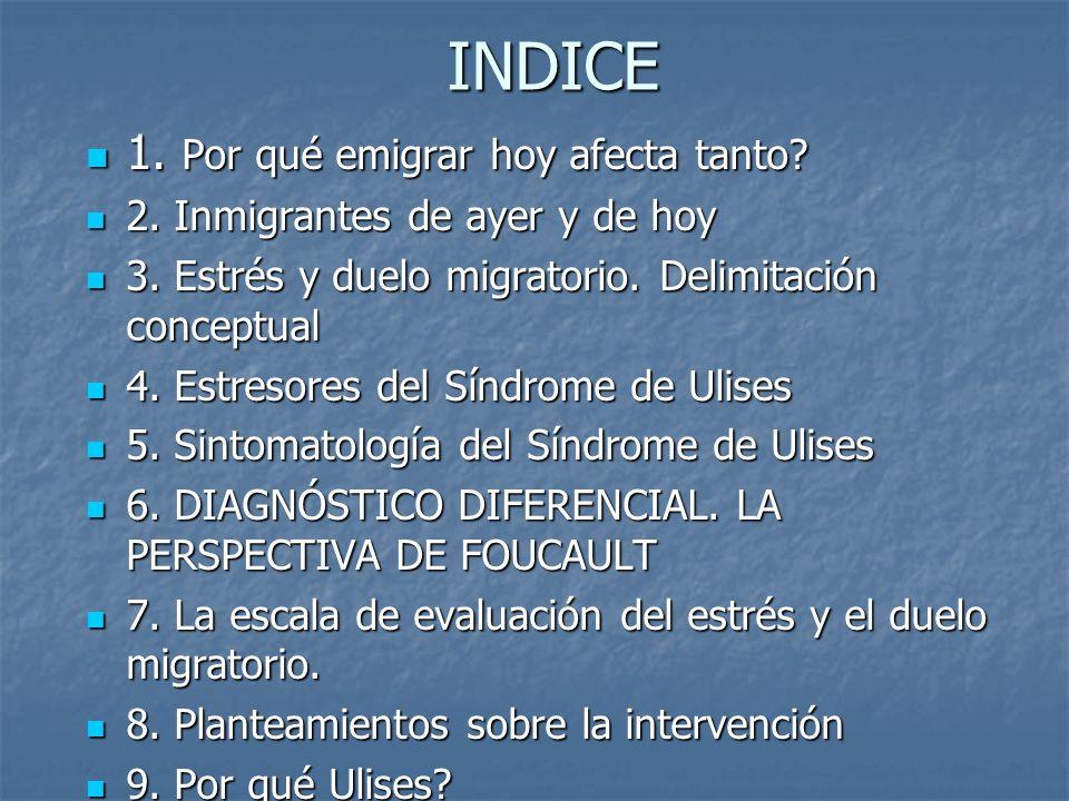 INDICE 1. Por qué emigrar hoy afecta tanto
