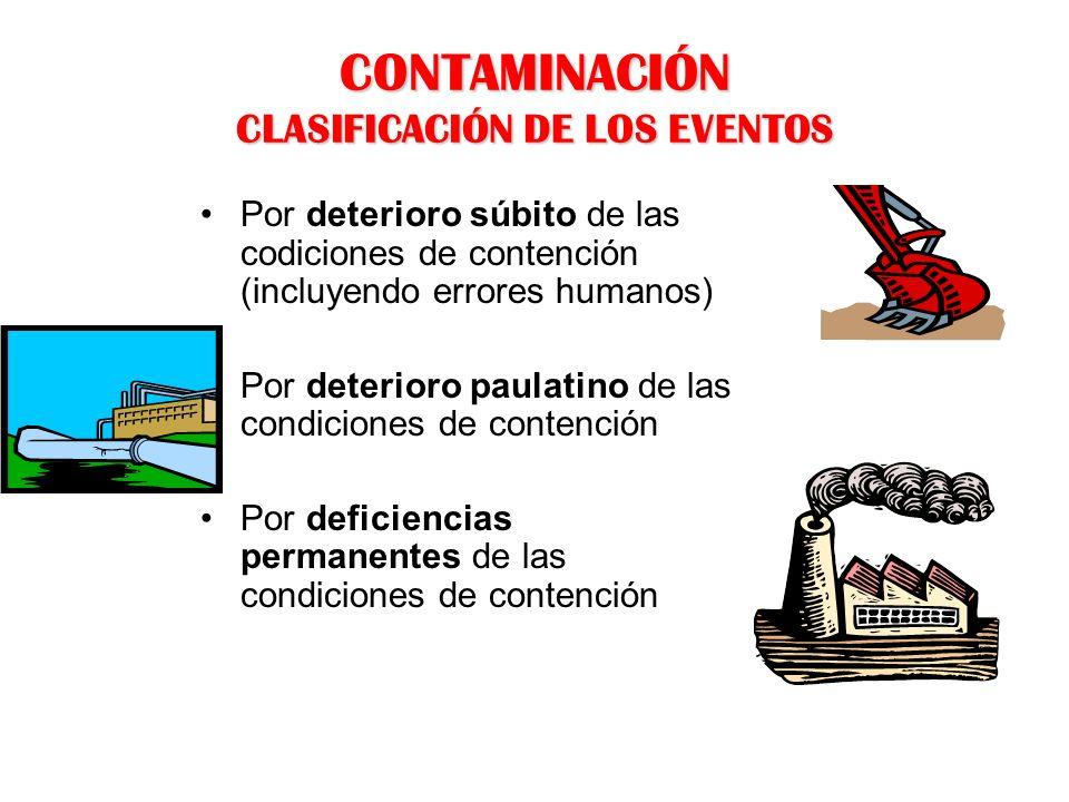 CONTAMINACIÓN CLASIFICACIÓN DE LOS EVENTOS