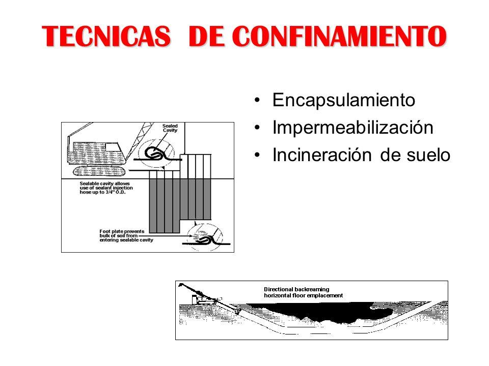 TECNICAS DE CONFINAMIENTO