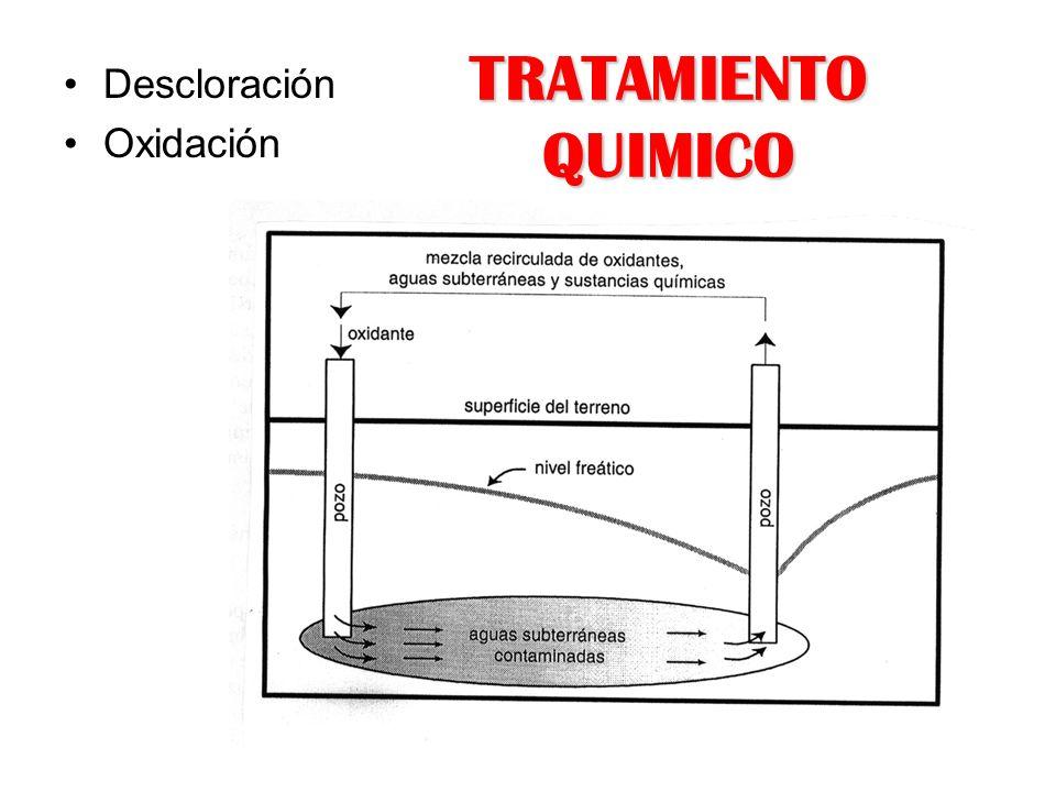 TRATAMIENTO QUIMICO Descloración Oxidación