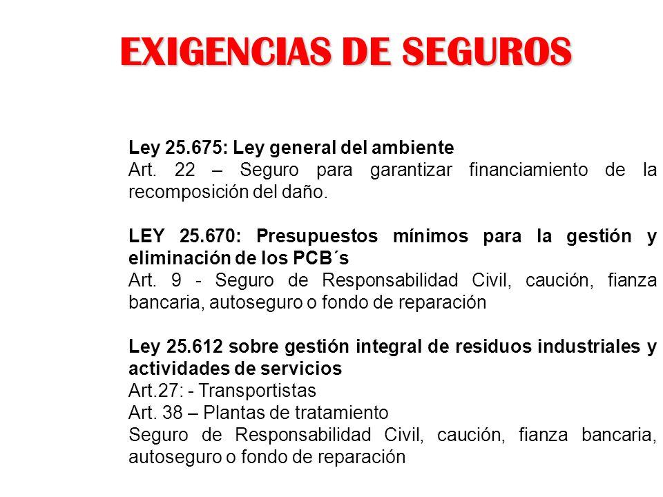 EXIGENCIAS DE SEGUROS Ley 25.675: Ley general del ambiente