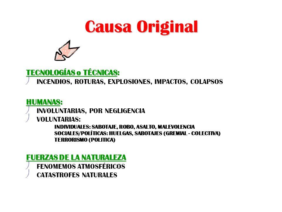 Causa Original TECNOLOGÍAS o TÉCNICAS: HUMANAS: