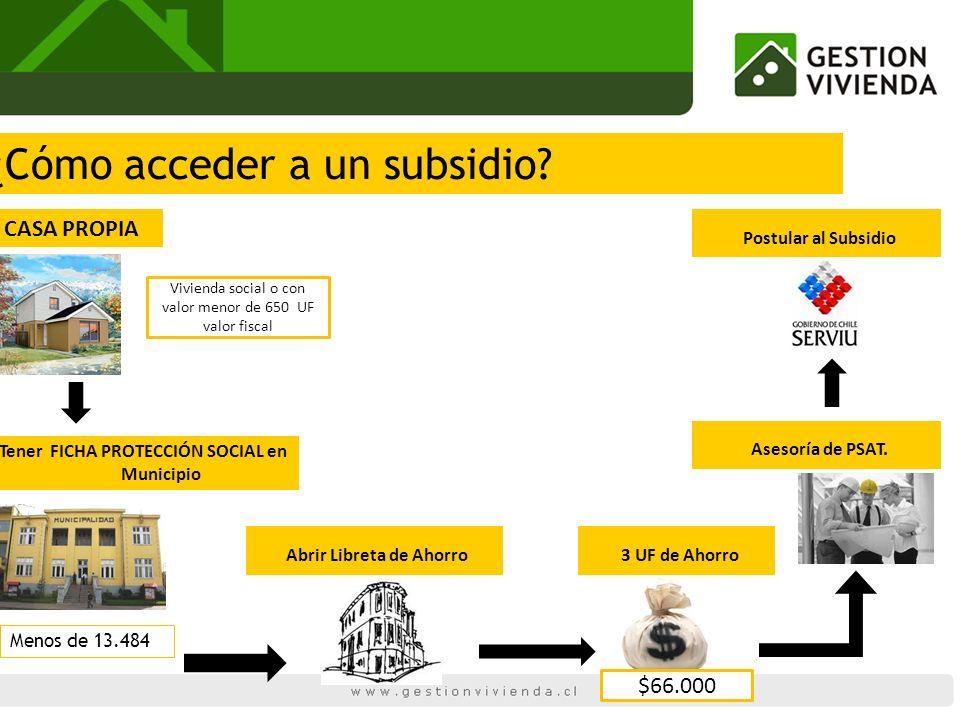 Tener FICHA PROTECCIÓN SOCIAL en Municipio Abrir Libreta de Ahorro