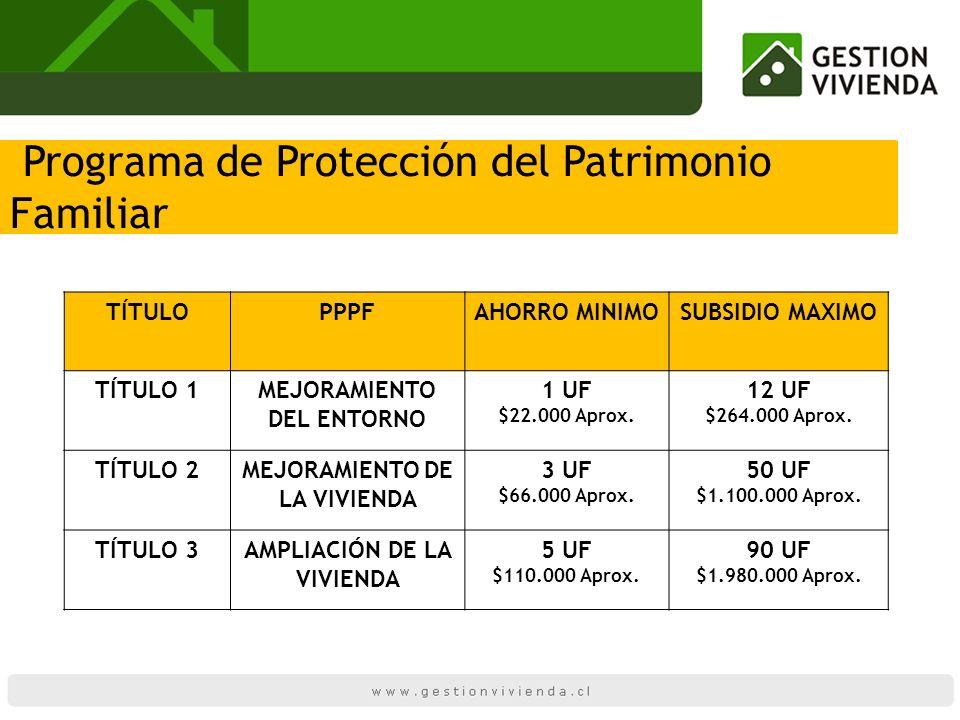 Programa de Protección del Patrimonio Familiar