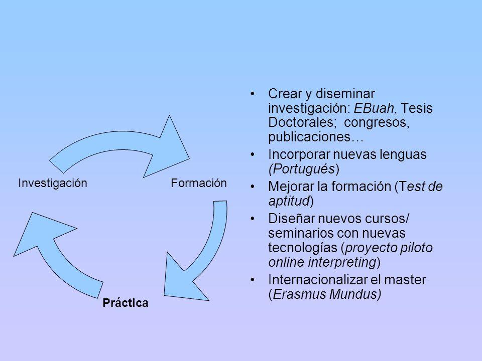 Incorporar nuevas lenguas (Portugués)