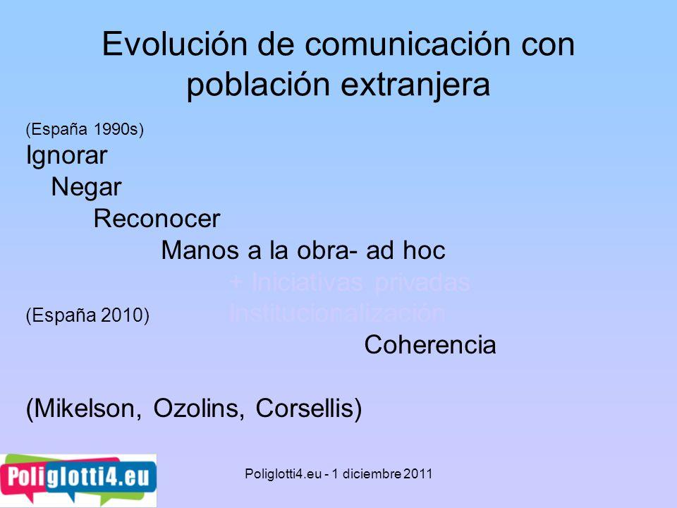 Evolución de comunicación con población extranjera