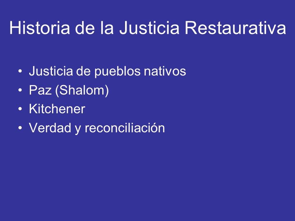 Historia de la Justicia Restaurativa