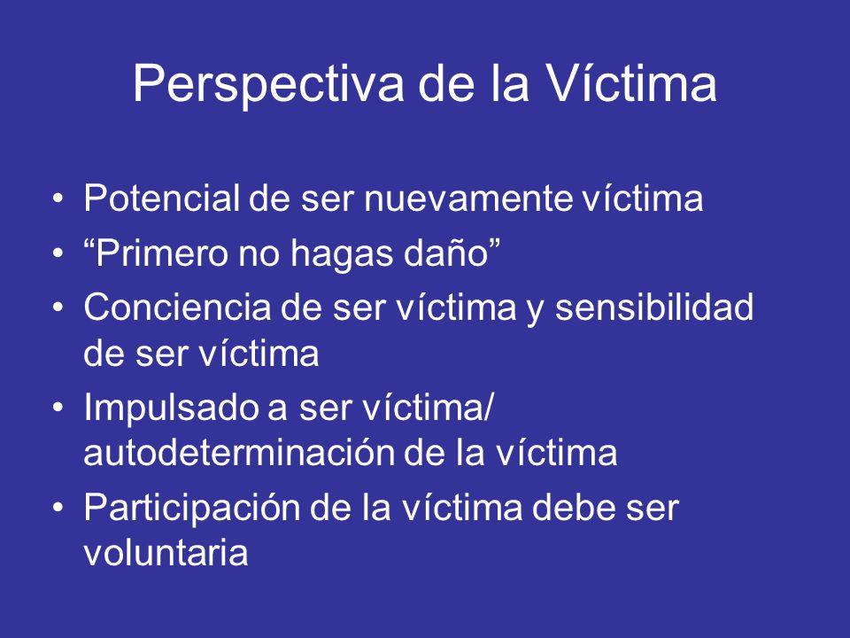 Perspectiva de la Víctima