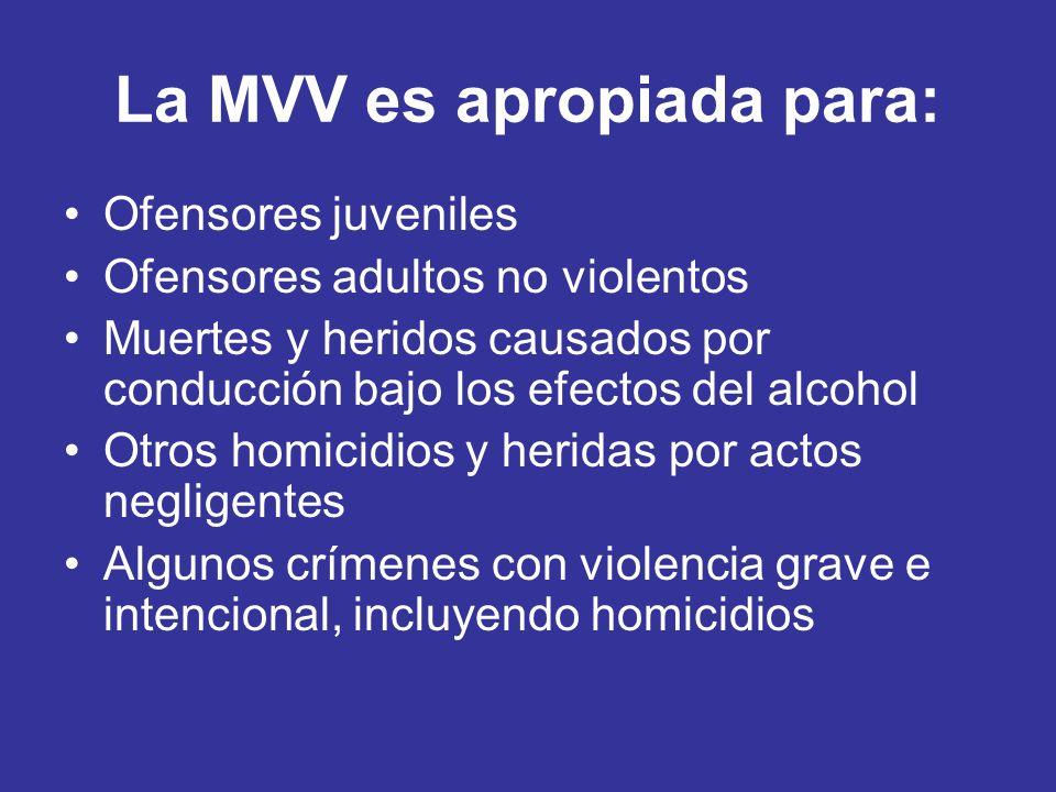 La MVV es apropiada para:
