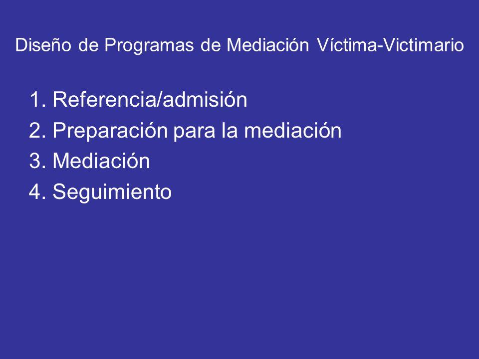 Diseño de Programas de Mediación Víctima-Victimario