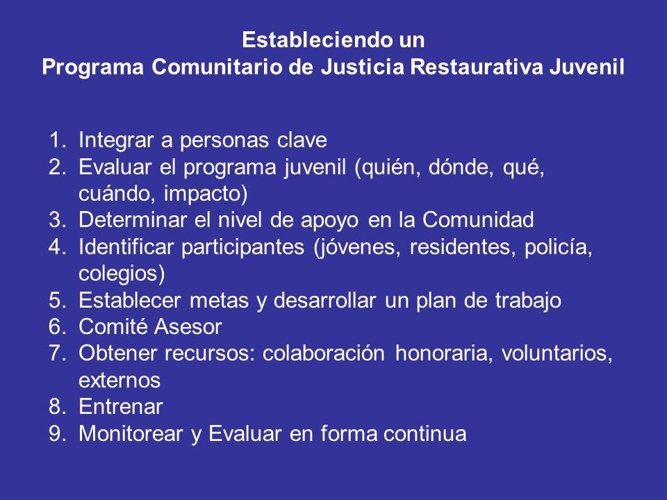 Programa Comunitario de Justicia Restaurativa Juvenil