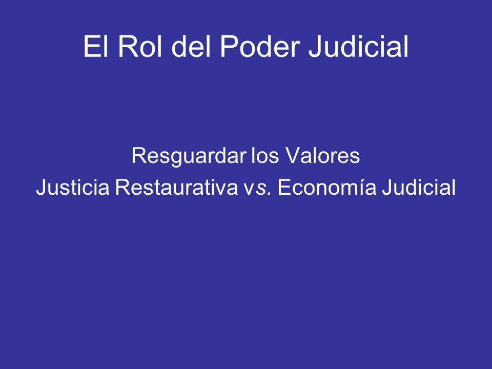 El Rol del Poder Judicial